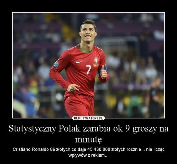 Statystyczny Polak zarabia ok 9 groszy na minutę – Cristiano Ronaldo 86 złotych co daje 45 430 000 złotych rocznie... nie licząc wpływów z reklam...