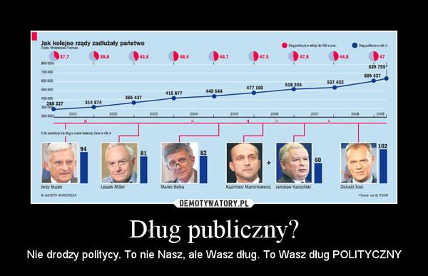 Dług publiczny? – Nie drodzy politycy. To nie Nasz, ale Wasz dług. To Wasz dług POLITYCZNY