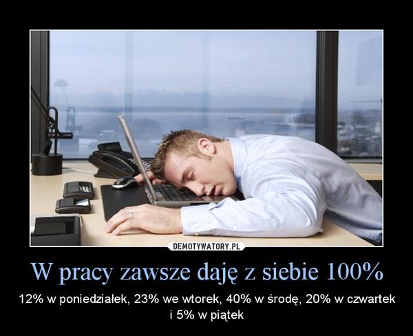 W pracy zawsze daję z siebie 100% – 12% w poniedziałek, 23% we wtorek, 40% w środę, 20% w czwartek i 5% w piątek