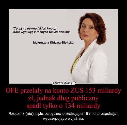 OFE przelały na konto ZUS 153 miliardy zł, jednak dług publiczny spadł tylko o 134 miliardy