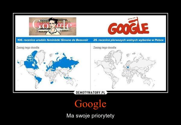 Google – Ma swoje priorytety