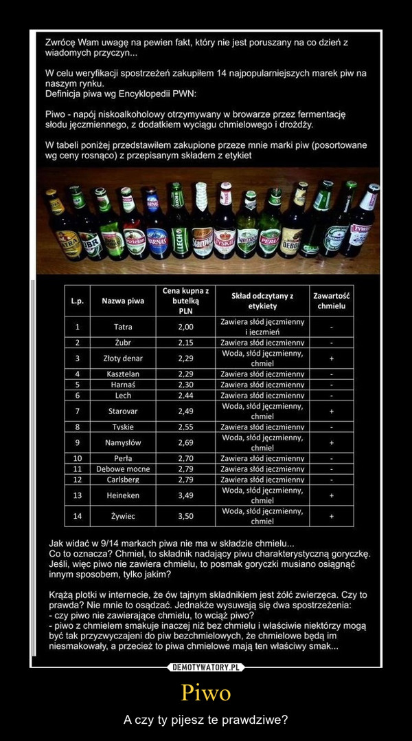 Piwo – A czy ty pijesz te prawdziwe?