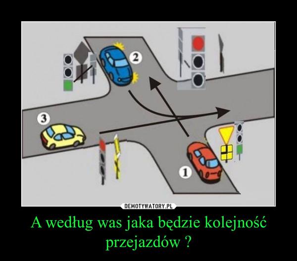 A według was jaka będzie kolejność przejazdów ? –