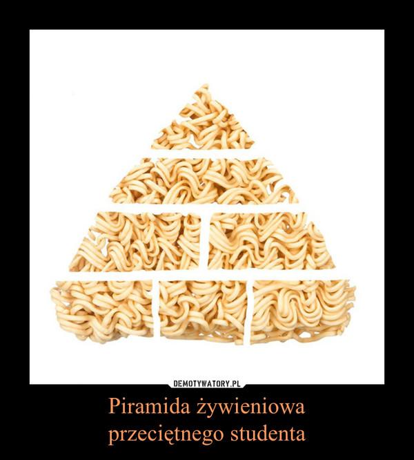Piramida żywieniowaprzeciętnego studenta –
