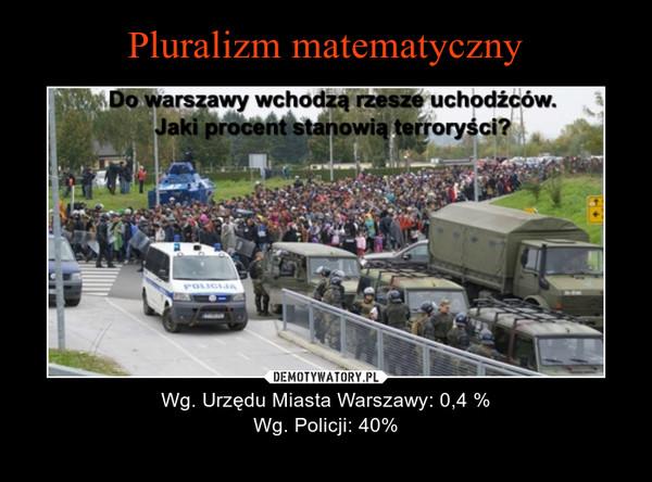 – Wg. Urzędu Miasta Warszawy: 0,4 %Wg. Policji: 40%