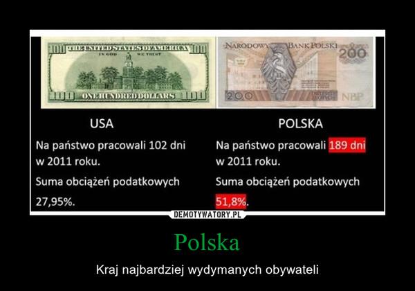 Polska – Kraj najbardziej wydymanych obywateli
