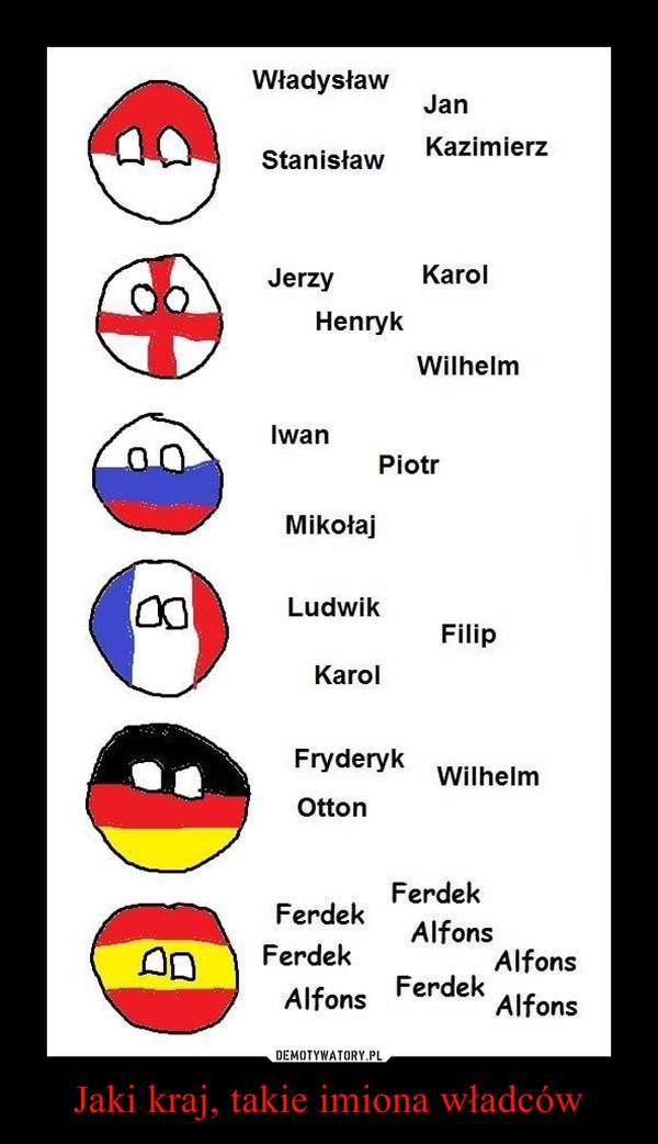 Jaki kraj, takie imiona władców –
