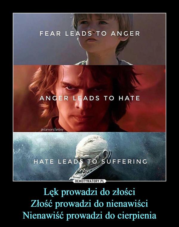 Lęk prowadzi do złościZłość prowadzi do nienawiściNienawiść prowadzi do cierpienia –