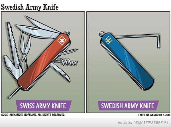 Szwedzki scyzoryk –