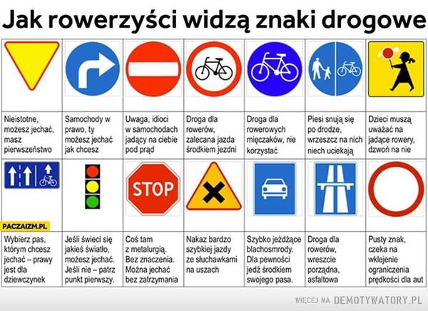 Rowerzyści na drodze –  Jak rowerzyści widzą znaki drogoweeNieistotne,Samochody w , oiDroga daw samochodach rowerów,Droga a Piesi snują się Dzieci musząmożesz jechać, prawo, tymaszpierwszeństwo jak chceszpod prądrowerowych po drodze,uwaźać namożesz jechać jadący na ciebie zalecana jazda mięczaków, nie wrzeszcz na nich jadące rowery,niech uciekają dzwoń na nieśrodkiem jezdni korzystaćSTO XPACZAIZM.PLPusty znak,czeka nawklejenieograniczeniaprędkości dla autNakaz bardzoSzybko jeżdżące Droga dlaWybierz pas, Ješli świeci się Coś tamktórym chcesz jakies światlo, z metalurgią. szybkiej jazdy blachosmrody. rowerów,jechać prawy możesz jechać. Bez znaczenia. ze sluchawkami Dla pewności wreszciejest dladziewczynek punkt pierwszy.bez zatrzymaniaJeśli nie - patrz Można jechać na szach jedż środkiem porządna,swojego pasa. asfaltowa
