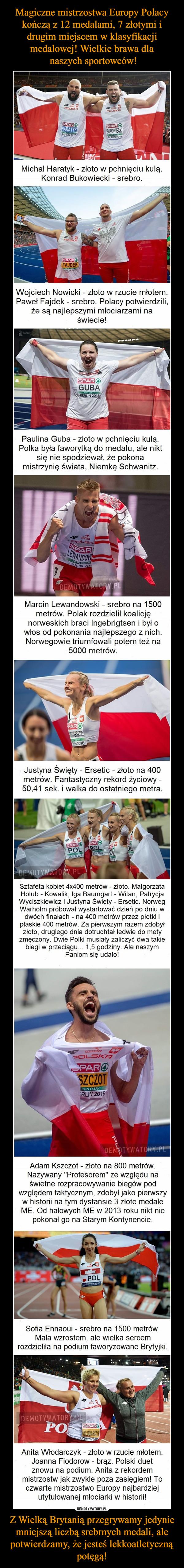 Z Wielką Brytanią przegrywamy jedynie mniejszą liczbą srebrnych medali, ale potwierdzamy, że jesteś lekkoatletyczną potęgą! –