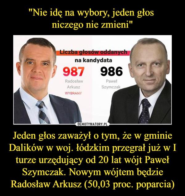 Jeden głos zaważył o tym, że w gminie Dalików w woj. łódzkim przegrał już w I turze urzędujący od 20 lat wójt Paweł Szymczak. Nowym wójtem będzie Radosław Arkusz (50,03 proc. poparcia) –