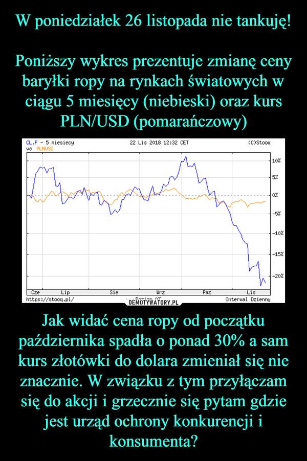 Jak widać cena ropy od początku października spadła o ponad 30% a sam kurs złotówki do dolara zmieniał się nie znacznie. W związku z tym przyłączam się do akcji i grzecznie się pytam gdzie jest urząd ochrony konkurencji i konsumenta? –