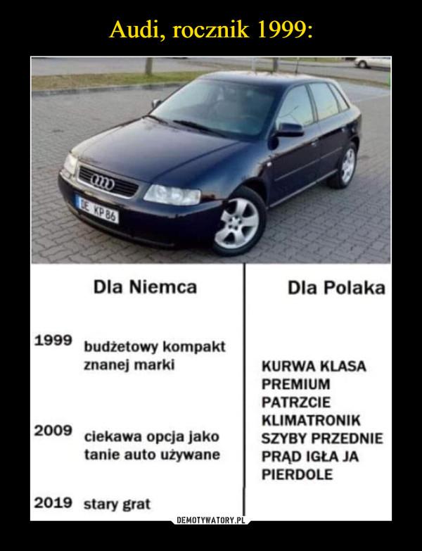–  DE KP 86Dla PolakaDla Niemca1999 budżetowy kompaktKURWA KLASAznanej markiPREMIUMPATRZCIEKLIMATRONIK2009 ciekawa opcja jakoSZYBY PRZEDNIEPRAD IGŁA JAPIERDOLEtanie auto używane2019 stary grat