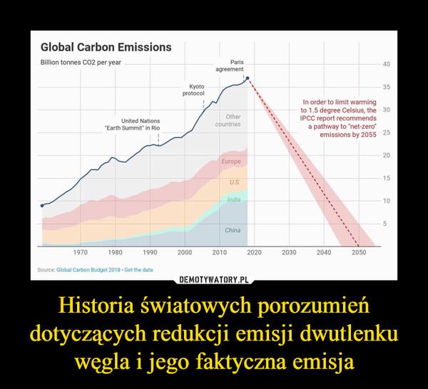 Historia światowych porozumień dotyczących redukcji emisji dwutlenku węgla i jego faktyczna emisja –