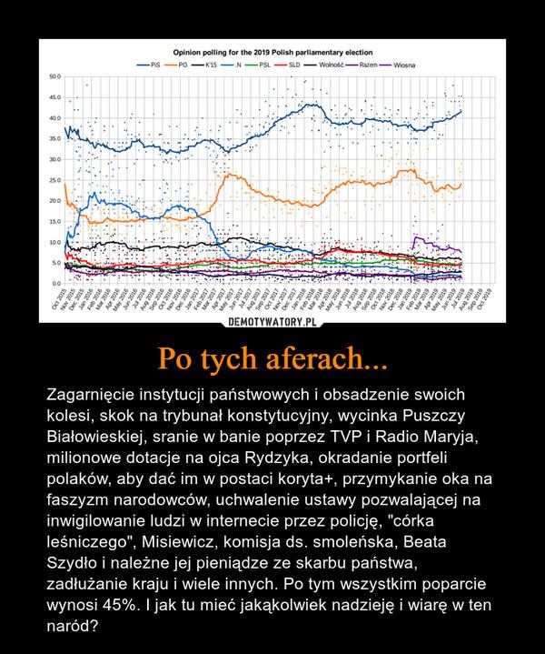 """Po tych aferach... – Zagarnięcie instytucji państwowych i obsadzenie swoich kolesi, skok na trybunał konstytucyjny, wycinka Puszczy Białowieskiej, sranie w banie poprzez TVP i Radio Maryja, milionowe dotacje na ojca Rydzyka, okradanie portfeli polaków, aby dać im w postaci koryta+, przymykanie oka na faszyzm narodowców, uchwalenie ustawy pozwalającej na inwigilowanie ludzi w internecie przez policję, """"córka leśniczego"""", Misiewicz, komisja ds. smoleńska, Beata Szydło i należne jej pieniądze ze skarbu państwa, zadłużanie kraju i wiele innych. Po tym wszystkim poparcie wynosi 45%. I jak tu mieć jakąkolwiek nadzieję i wiarę w ten naród?"""