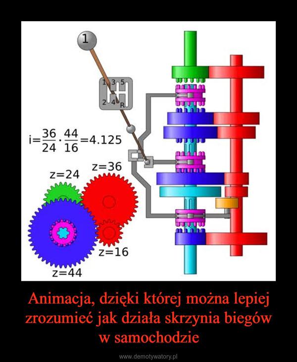 Animacja, dzięki której można lepiej zrozumieć jak działa skrzynia biegóww samochodzie –