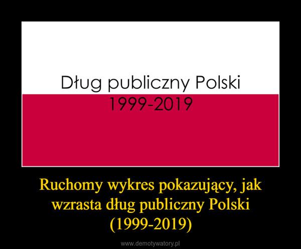 Ruchomy wykres pokazujący, jak wzrasta dług publiczny Polski (1999-2019) –