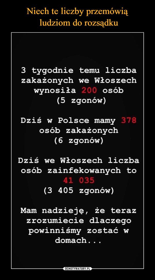 –  Niech te liczby przemówiąludziom do rozsądku3 tygodnie temu liczbazakażonych we Włoszechwynosiła 200 osób(5 zgonów)Dziś w Polsce mamy 378osób zakażonych(6 zgonów)Dziś we Włoszech liczbaosób zainfekowanych to41 035(3 405 zgonów)Mam nadzieję, że terazzrozumiecie dlaczegopowinniśmy zostać wdomach...