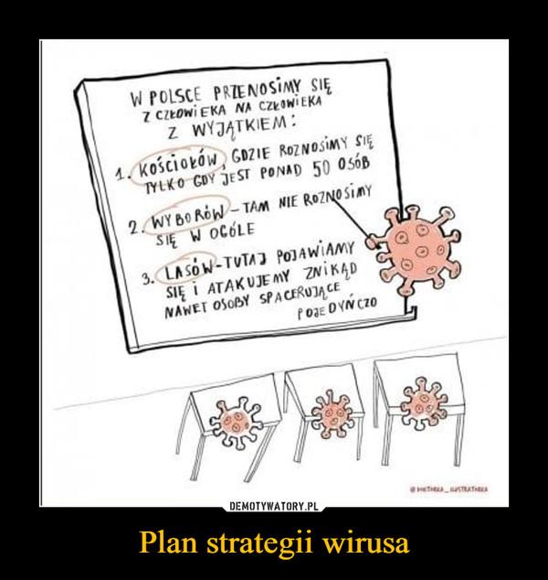 Plan strategii wirusa