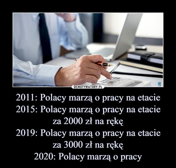 2011: Polacy marzą o pracy na etacie2015: Polacy marzą o pracy na etacieza 2000 zł na rękę2019: Polacy marzą o pracy na etacieza 3000 zł na rękę2020: Polacy marzą o pracy –  2011: Polacy marzą o pracy na etacie2015: Polacy marzą o pracy na etacie za 2000 zł na rękę2019: Polacy marzą o pracy na etacie za 3000 zł na rękę2020: Polacy marzą o pracy