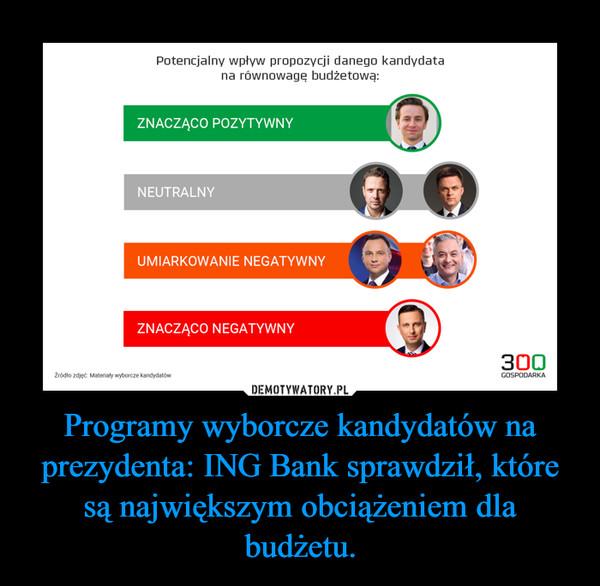 Programy wyborcze kandydatów na prezydenta: ING Bank sprawdził, które są największym obciążeniem dla budżetu. –