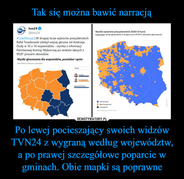 Po lewej pocieszający swoich widzów TVN24 z wygraną według województw, a po prawej szczegółowe poparcie w gminach. Obie mapki są poprawne –  TVN24 Czas Decyzji W drugiej turze wyborów prezydenckich Rafał Trzaskowski zdobył więcej głosów od Andrzeja Dudy w 10 z 16 województw wynika z informacji Państwowej Komisji Wyborczej p analizie danych z 99,87 procent obwodów. Wyniki wyborów prezydenckich 2020 II tura