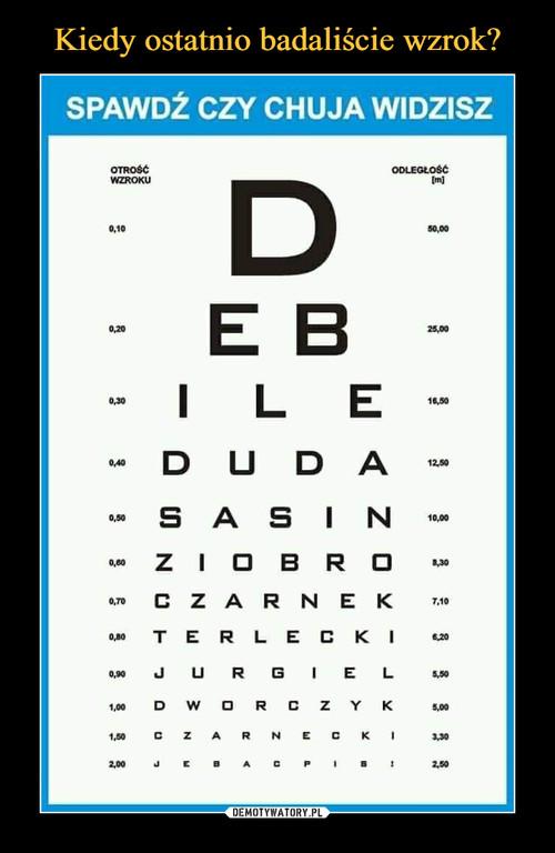Kiedy ostatnio badaliście wzrok?