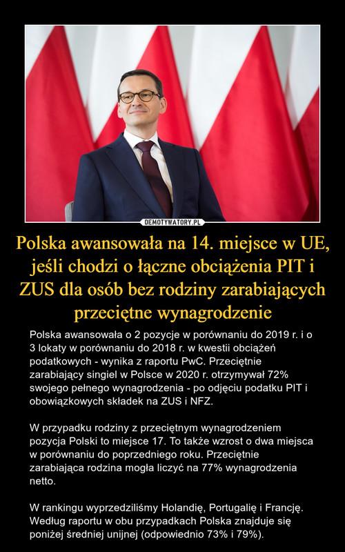 Polska awansowała na 14. miejsce w UE, jeśli chodzi o łączne obciążenia PIT i ZUS dla osób bez rodziny zarabiających przeciętne wynagrodzenie