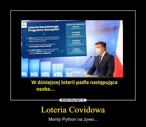 Loteria Covidowa